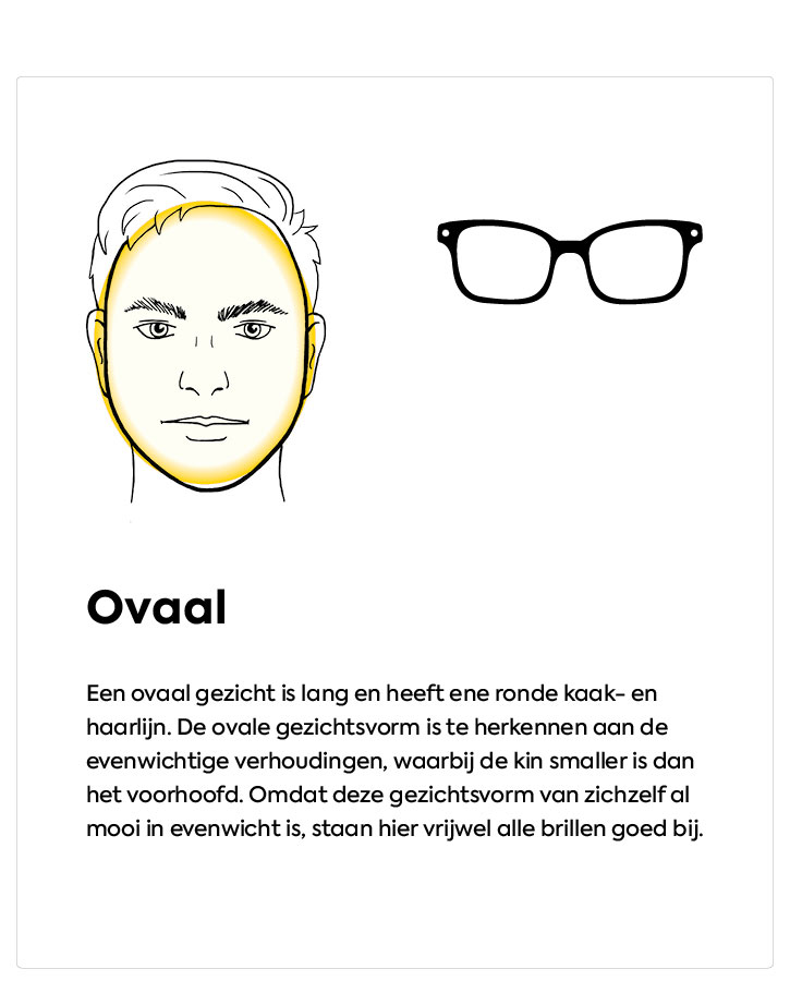 068a83f242179f Welke bril past bij mij  Ontdek het hier!